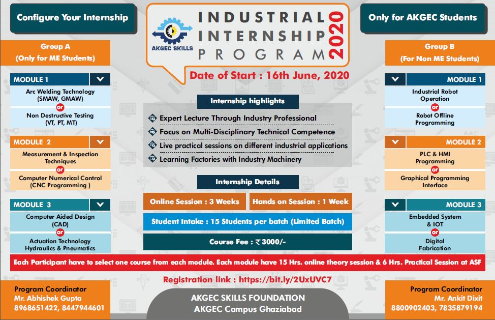 Industrial Internship Program 2020